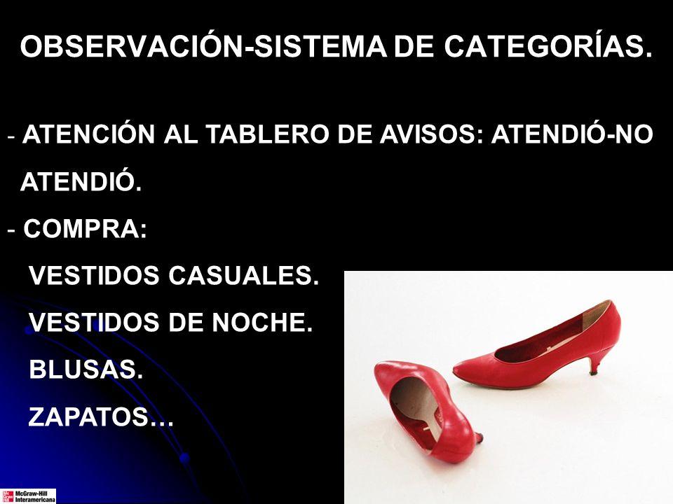 OBSERVACIÓN-SISTEMA DE CATEGORÍAS. - ATENCIÓN AL TABLERO DE AVISOS: ATENDIÓ-NO ATENDIÓ. - COMPRA: VESTIDOS CASUALES. VESTIDOS DE NOCHE. BLUSAS. ZAPATO