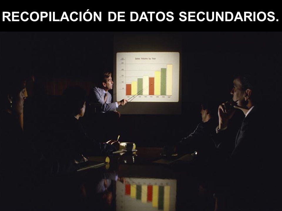 RECOPILACIÓN DE DATOS SECUNDARIOS.