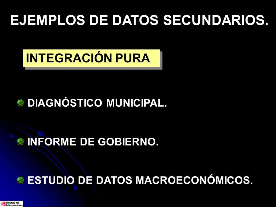 EJEMPLOS DE DATOS SECUNDARIOS. INTEGRACIÓN PURA DIAGNÓSTICO MUNICIPAL. INFORME DE GOBIERNO. ESTUDIO DE DATOS MACROECONÓMICOS.