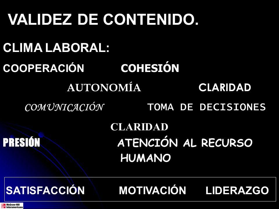 VALIDEZ DE CONTENIDO. CLIMA LABORAL: COOPERACIÓN COHESIÓN AUTONOMÍA CLARIDAD COMUNICACIÓN TOMA DE DECISIONES CLARIDAD PRESIÓN ATENCIÓN AL RECURSO HUMA