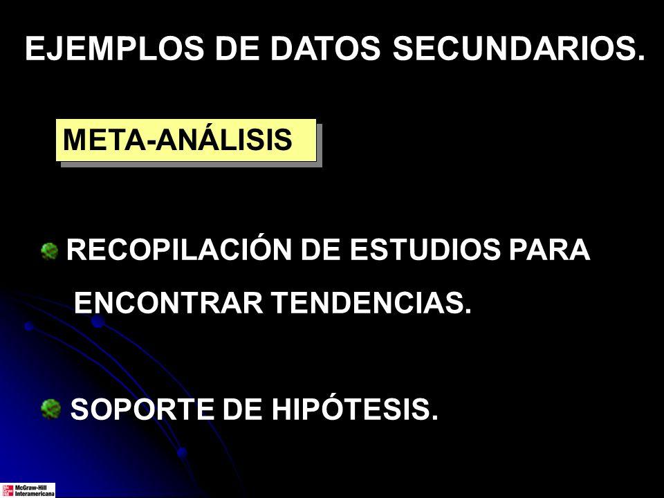 EJEMPLOS DE DATOS SECUNDARIOS. META-ANÁLISIS RECOPILACIÓN DE ESTUDIOS PARA ENCONTRAR TENDENCIAS. SOPORTE DE HIPÓTESIS.