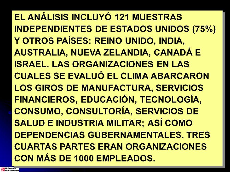EL ANÁLISIS INCLUYÓ 121 MUESTRAS INDEPENDIENTES DE ESTADOS UNIDOS (75%) Y OTROS PAÍSES: REINO UNIDO, INDIA, AUSTRALIA, NUEVA ZELANDIA, CANADÁ E ISRAEL