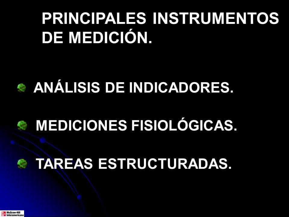 PRINCIPALES INSTRUMENTOS DE MEDICIÓN. ANÁLISIS DE INDICADORES. MEDICIONES FISIOLÓGICAS. TAREAS ESTRUCTURADAS.