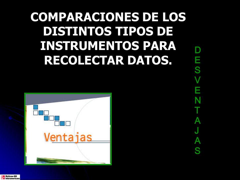 COMPARACIONES DE LOS DISTINTOS TIPOS DE INSTRUMENTOS PARA RECOLECTAR DATOS. DESVENTAJASDESVENTAJAS
