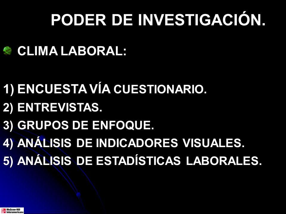 PODER DE INVESTIGACIÓN. CLIMA LABORAL: 1)ENCUESTA VÍA CUESTIONARIO. 2)ENTREVISTAS. 3)GRUPOS DE ENFOQUE. 4)ANÁLISIS DE INDICADORES VISUALES. 5)ANÁLISIS