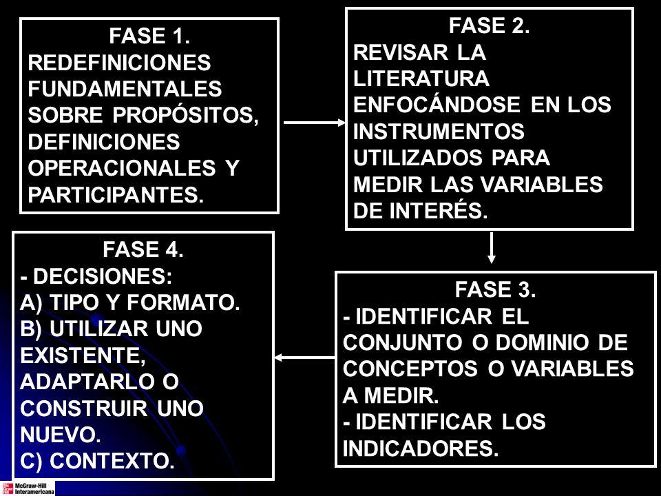 FASE 1. REDEFINICIONES FUNDAMENTALES SOBRE PROPÓSITOS, DEFINICIONES OPERACIONALES Y PARTICIPANTES. FASE 2. REVISAR LA LITERATURA ENFOCÁNDOSE EN LOS IN