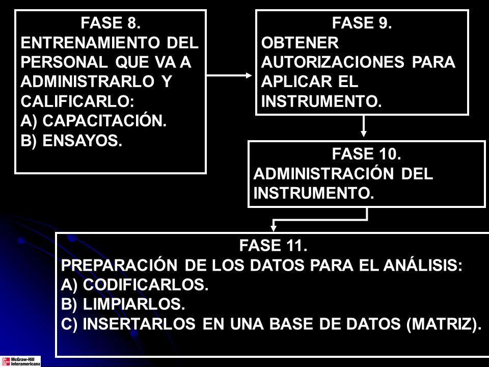 FASE 8. ENTRENAMIENTO DEL PERSONAL QUE VA A ADMINISTRARLO Y CALIFICARLO: A) CAPACITACIÓN. B) ENSAYOS. FASE 9. OBTENER AUTORIZACIONES PARA APLICAR EL I
