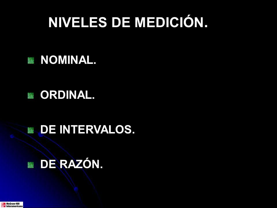 NIVELES DE MEDICIÓN. NOMINAL. ORDINAL. DE INTERVALOS. DE RAZÓN.
