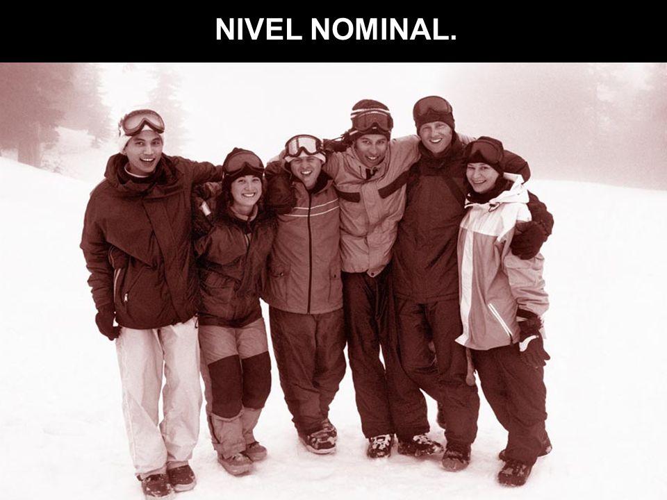 NIVEL NOMINAL.