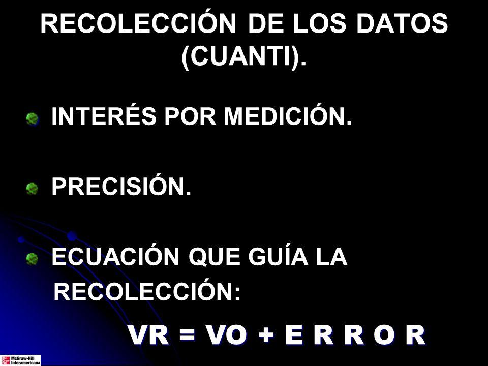 RECOLECCIÓN DE LOS DATOS (CUANTI). INTERÉS POR MEDICIÓN. PRECISIÓN. ECUACIÓN QUE GUÍA LA RECOLECCIÓN: VR = VO + E R R O R