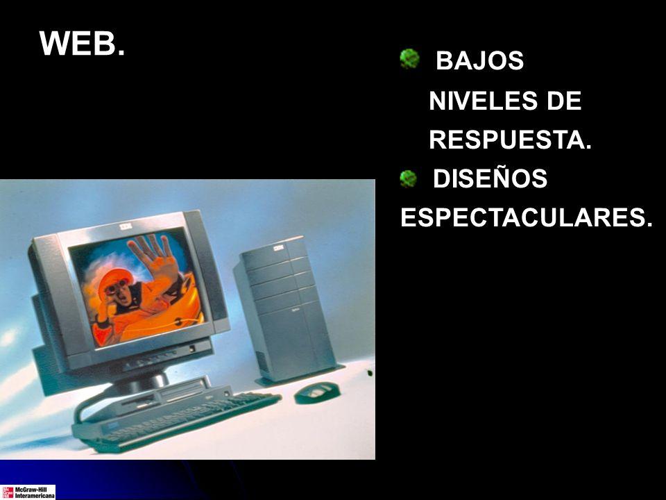 WEB. BAJOS NIVELES DE RESPUESTA. DISEÑOS ESPECTACULARES.