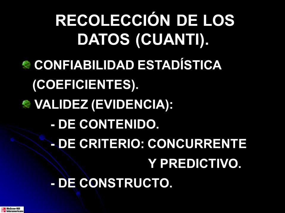 RECOLECCIÓN DE LOS DATOS (CUANTI). CONFIABILIDAD ESTADÍSTICA (COEFICIENTES). VALIDEZ (EVIDENCIA): - DE CONTENIDO. - DE CRITERIO: CONCURRENTE Y PREDICT