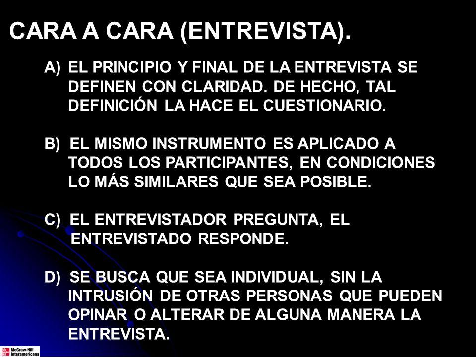 CARA A CARA (ENTREVISTA). A)EL PRINCIPIO Y FINAL DE LA ENTREVISTA SE DEFINEN CON CLARIDAD. DE HECHO, TAL DEFINICIÓN LA HACE EL CUESTIONARIO. B) EL MIS