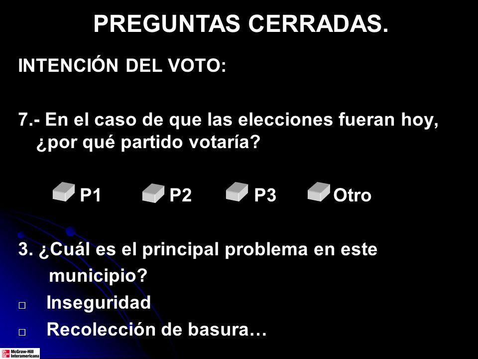 PREGUNTAS CERRADAS. INTENCIÓN DEL VOTO: 7.- En el caso de que las elecciones fueran hoy, ¿por qué partido votaría? P1 P2 P3 Otro 3. ¿Cuál es el princi