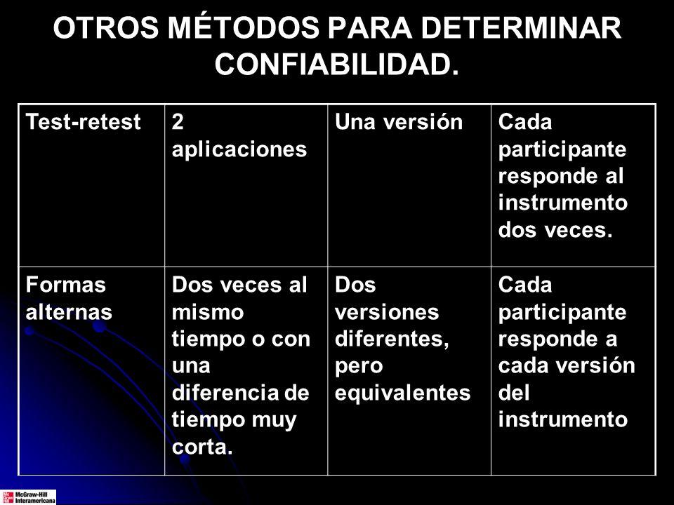 OTROS MÉTODOS PARA DETERMINAR CONFIABILIDAD. Test-retest2 aplicaciones Una versiónCada participante responde al instrumento dos veces. Formas alternas