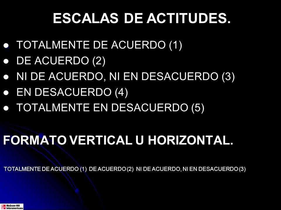 TOTALMENTE DE ACUERDO (1) DE ACUERDO (2) NI DE ACUERDO, NI EN DESACUERDO (3) EN DESACUERDO (4) TOTALMENTE EN DESACUERDO (5) FORMATO VERTICAL U HORIZON
