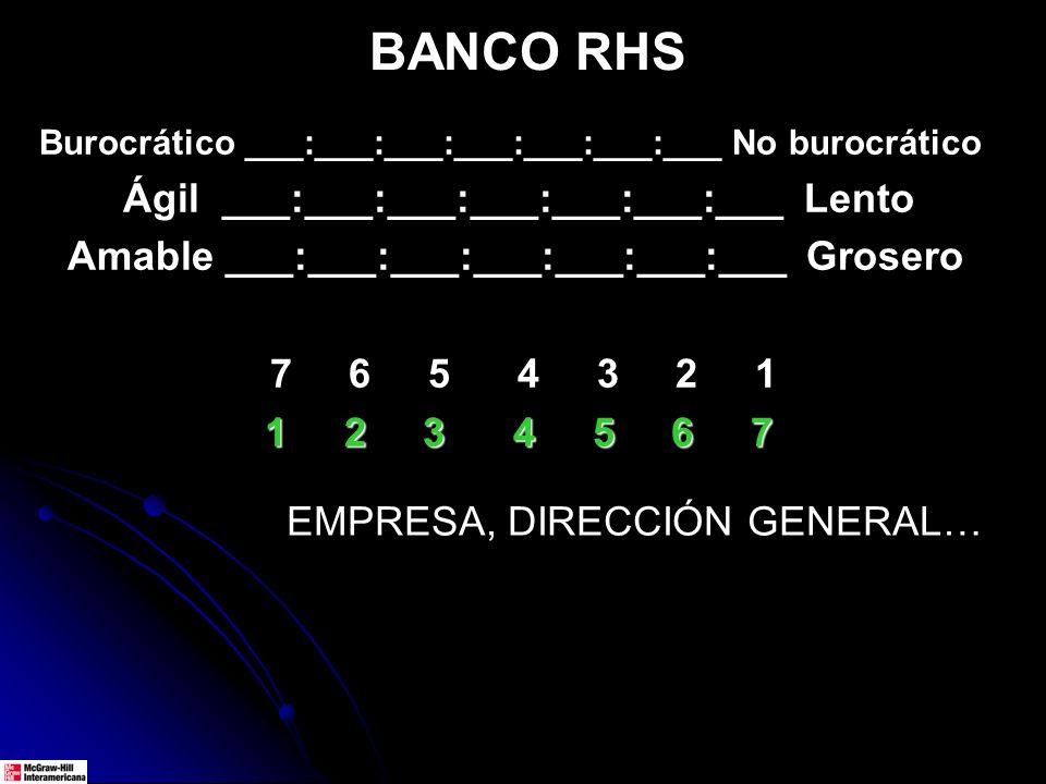 BANCO RHS Burocrático ___:___:___:___:___:___:___ No burocrático Ágil ___:___:___:___:___:___:___ Lento Amable ___:___:___:___:___:___:___ Grosero 7 6