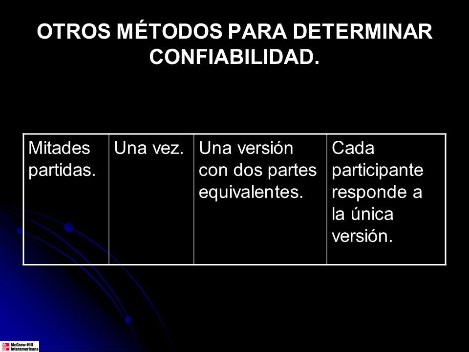 EJEMPLOS DE COEFICIENTES ALFA PARA LAS DIMENSIONES DEL CLIMA ORGANIZACIONAL.
