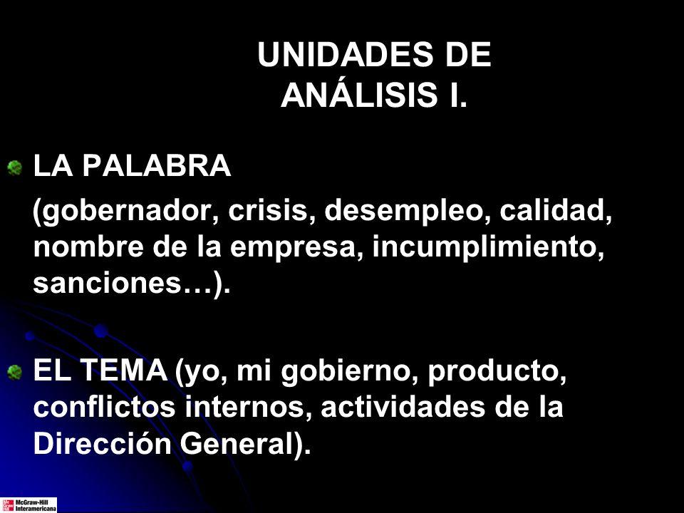 UNIDADES DE ANÁLISIS I. LA PALABRA (gobernador, crisis, desempleo, calidad, nombre de la empresa, incumplimiento, sanciones…). EL TEMA (yo, mi gobiern