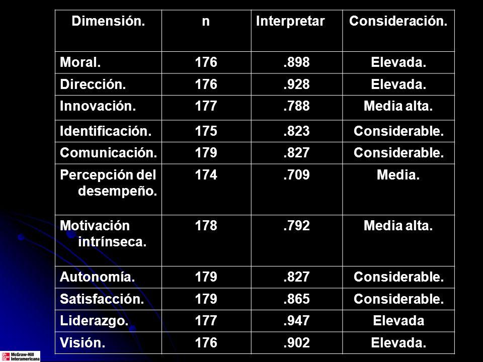CARA A CARA (ENTREVISTA).A)EL PRINCIPIO Y FINAL DE LA ENTREVISTA SE DEFINEN CON CLARIDAD.