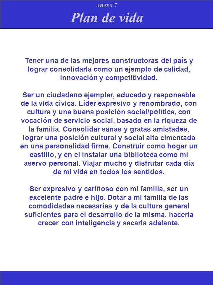 Plan de vida Anexo 7 Tener una de las mejores constructoras del país y lograr consolidarla como un ejemplo de calidad, innovación y competitividad. Se