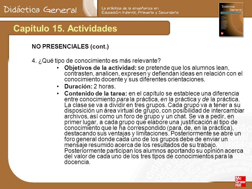 Capítulo 15. Actividades NO PRESENCIALES (cont.) 4.