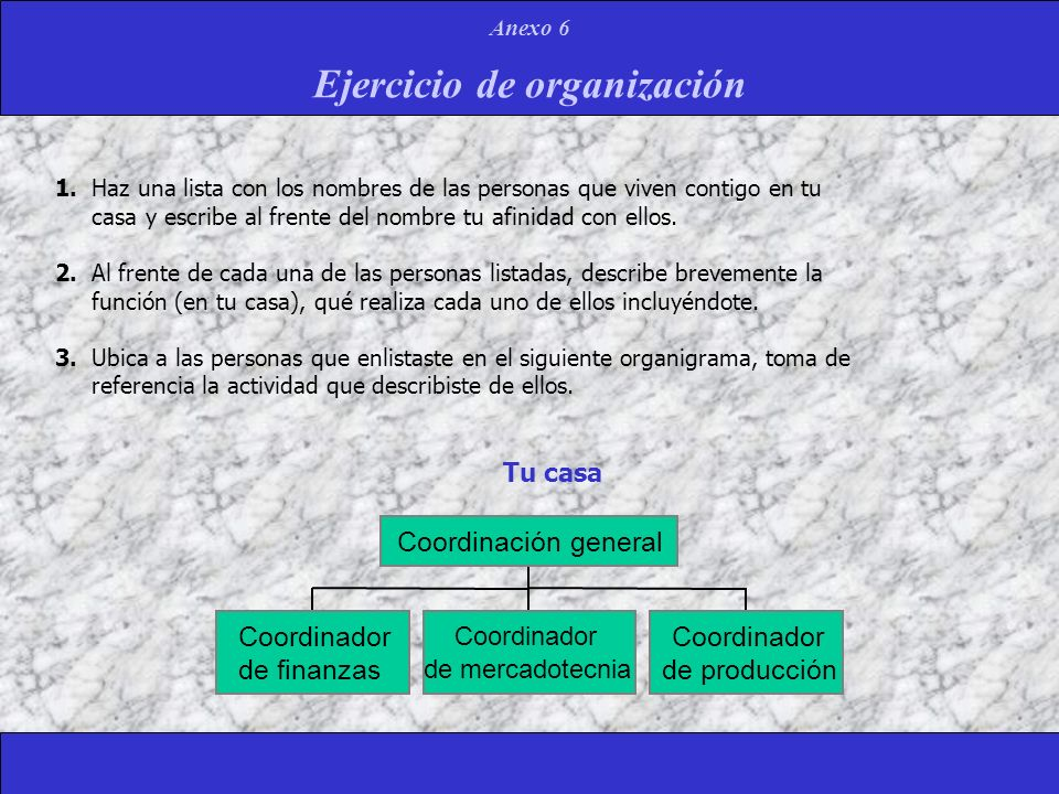 Ejercicio de organización Anexo 6 Coordinador de finanzas Coordinador de mercadotecnia Coordinador de producción Coordinación general 4.Reúnete en un grupo de trabajo (cuatro personas) y revisen las estructuras de cada uno de los integrantes.