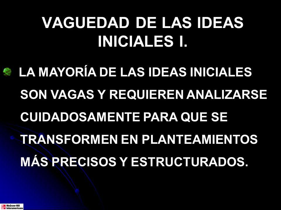 LA MAYORÍA DE LAS IDEAS INICIALES SON VAGAS Y REQUIEREN ANALIZARSE CUIDADOSAMENTE PARA QUE SE TRANSFORMEN EN PLANTEAMIENTOS MÁS PRECISOS Y ESTRUCTURAD