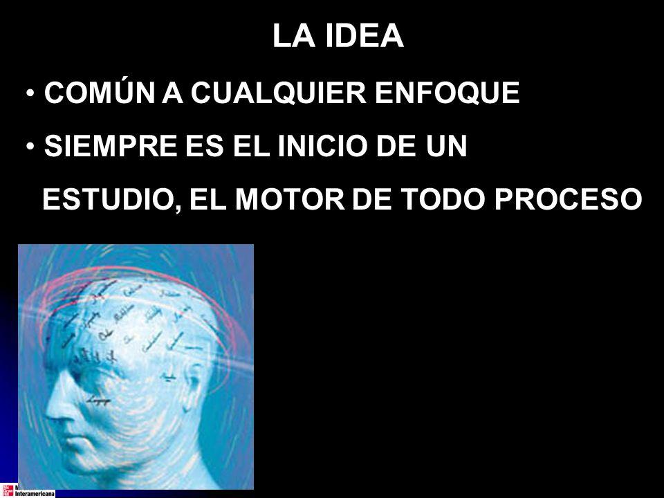 COMÚN A CUALQUIER ENFOQUE SIEMPRE ES EL INICIO DE UN ESTUDIO, EL MOTOR DE TODO PROCESO LA IDEA