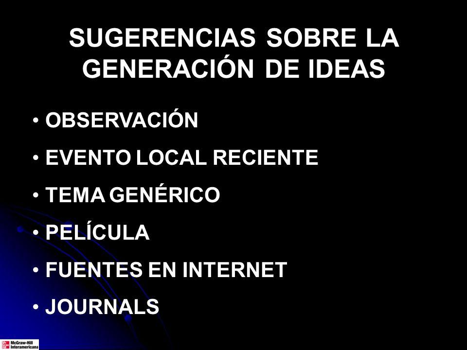 OBSERVACIÓN EVENTO LOCAL RECIENTE TEMA GENÉRICO PELÍCULA FUENTES EN INTERNET JOURNALS SUGERENCIAS SOBRE LA GENERACIÓN DE IDEAS