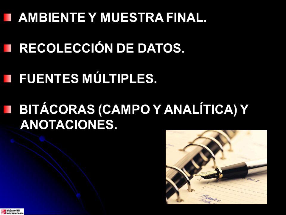 AMBIENTE Y MUESTRA FINAL. RECOLECCIÓN DE DATOS. FUENTES MÚLTIPLES. BITÁCORAS (CAMPO Y ANALÍTICA) Y ANOTACIONES.