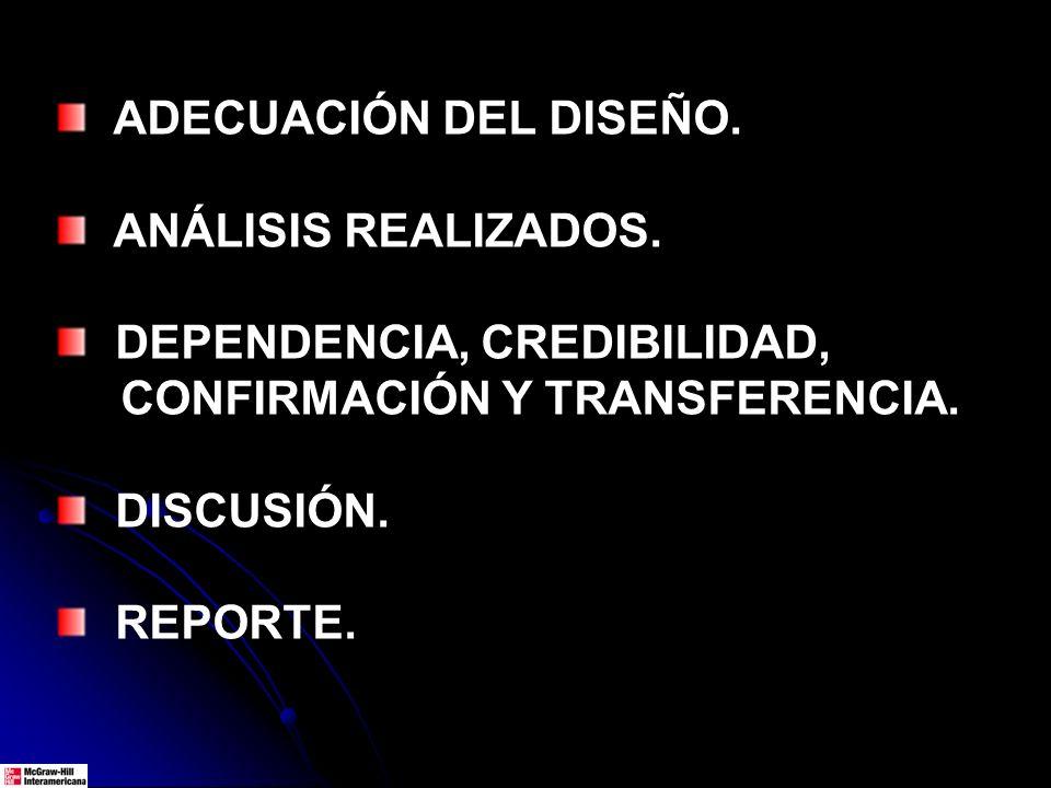 ADECUACIÓN DEL DISEÑO. ANÁLISIS REALIZADOS. DEPENDENCIA, CREDIBILIDAD, CONFIRMACIÓN Y TRANSFERENCIA. DISCUSIÓN. REPORTE.