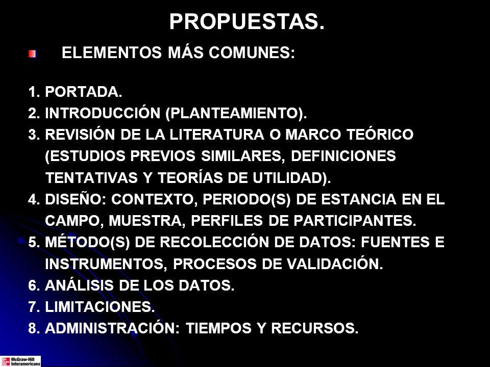 PROPUESTAS. ELEMENTOS MÁS COMUNES: 1. PORTADA. 2. INTRODUCCIÓN (PLANTEAMIENTO). 3. REVISIÓN DE LA LITERATURA O MARCO TEÓRICO (ESTUDIOS PREVIOS SIMILAR