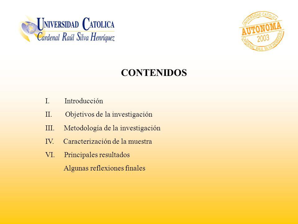 CONTENIDOS I. Introducción II. Objetivos de la investigación III.