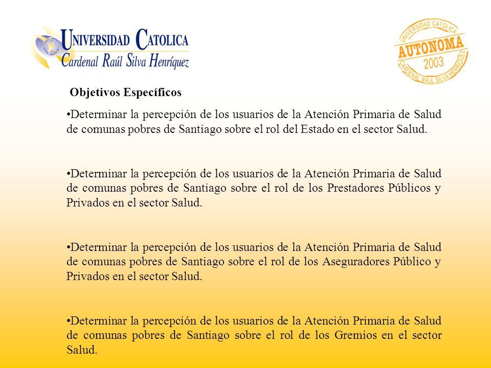 Objetivos Específicos Determinar la percepción de los usuarios de la Atención Primaria de Salud de comunas pobres de Santiago sobre el rol del Estado en el sector Salud.