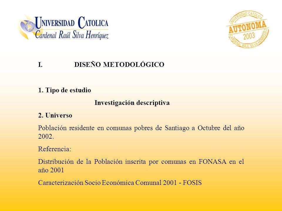 I. DISEÑO METODOLÓGICO 1. Tipo de estudio Investigación descriptiva 2.