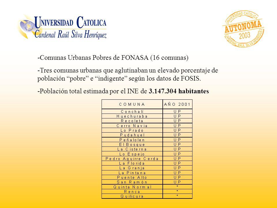 -Comunas Urbanas Pobres de FONASA (16 comunas) -Tres comunas urbanas que aglutinaban un elevado porcentaje de población pobre e indigente según los datos de FOSIS.