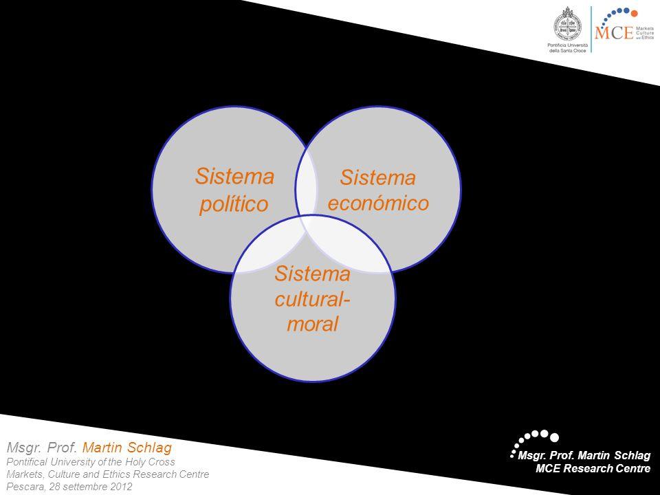 Msgr. Prof. Martin Schlag MCE Research Centre Sistema político Sistema económico Sistema cultural- moral Msgr. Prof. Martin Schlag Pontifical Universi