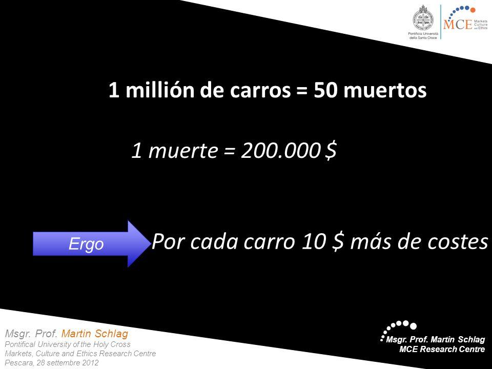 Msgr. Prof. Martin Schlag MCE Research Centre 1 millión de carros = 50 muertos 1 muerte = 200.000 $ Por cada carro 10 $ más de costes Ergo Ergo Msgr.
