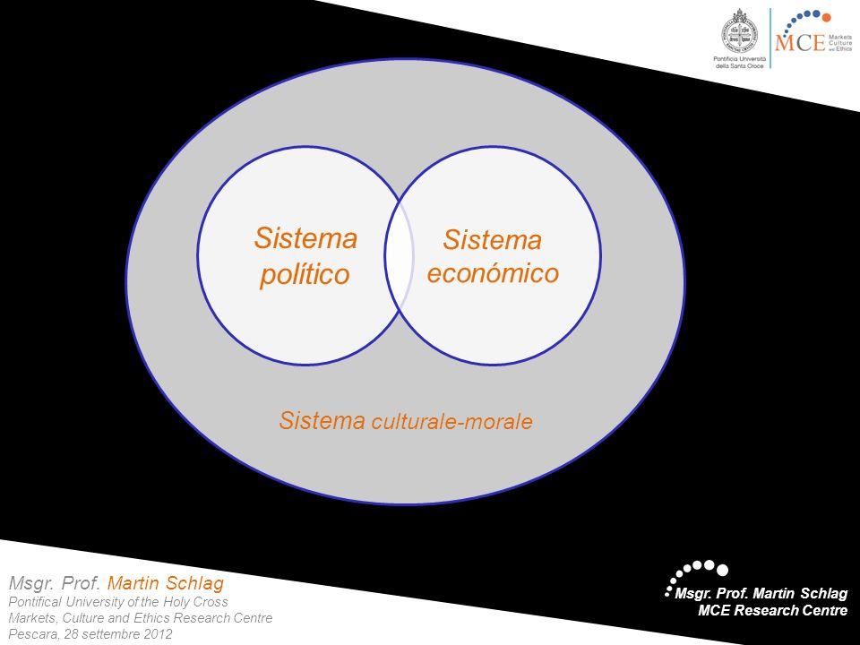 Msgr. Prof. Martin Schlag MCE Research Centre Sistema culturale-morale Sistema político Sistema económico Msgr. Prof. Martin Schlag Pontifical Univers