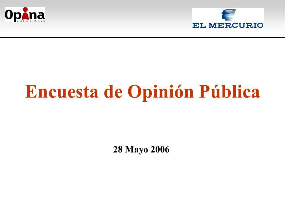 Encuesta de Opinión Pública 28 Mayo 2006