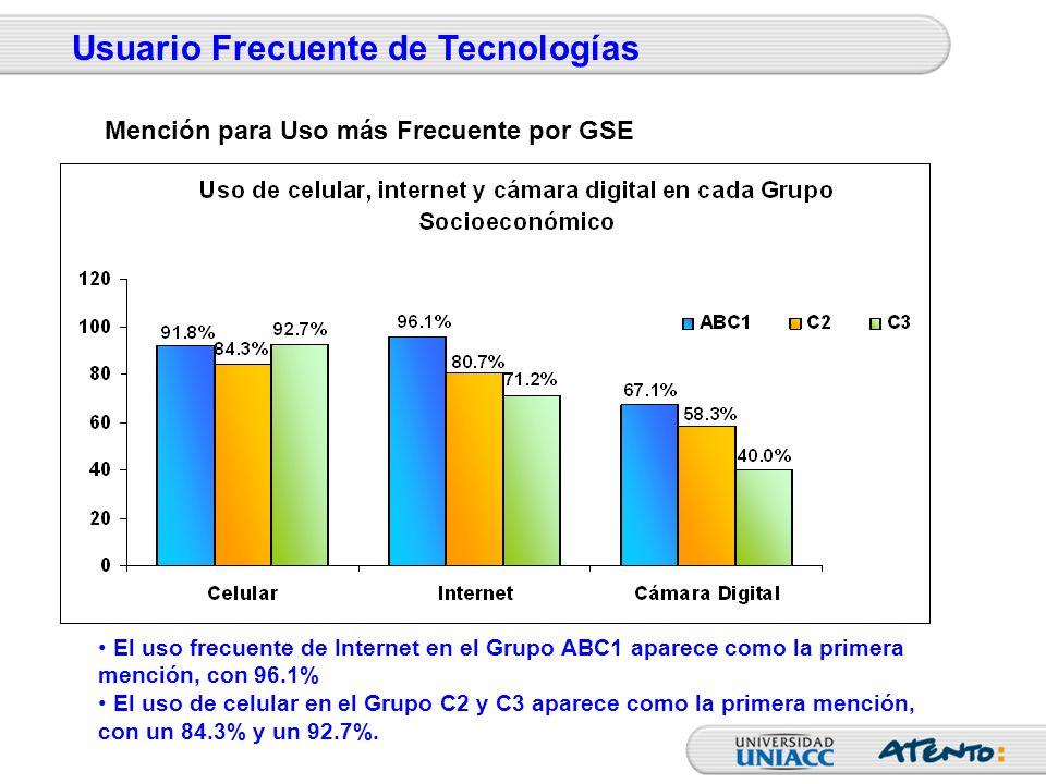 El uso frecuente de Internet en el Grupo ABC1 aparece como la primera mención, con 96.1% El uso de celular en el Grupo C2 y C3 aparece como la primera