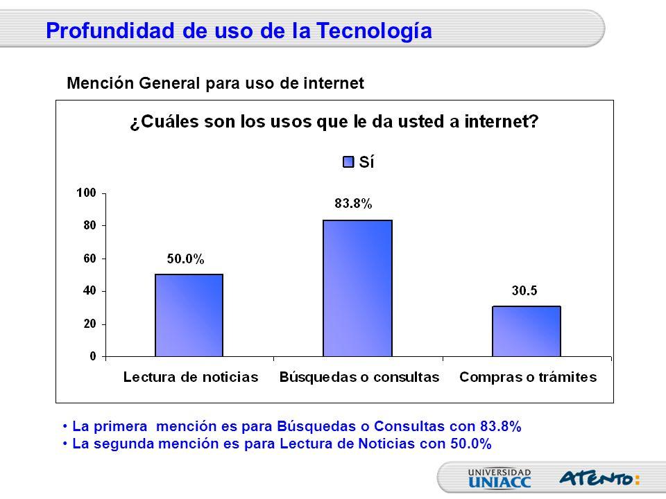 La primera mención es para Búsquedas o Consultas con 83.8% La segunda mención es para Lectura de Noticias con 50.0% Profundidad de uso de la Tecnologí
