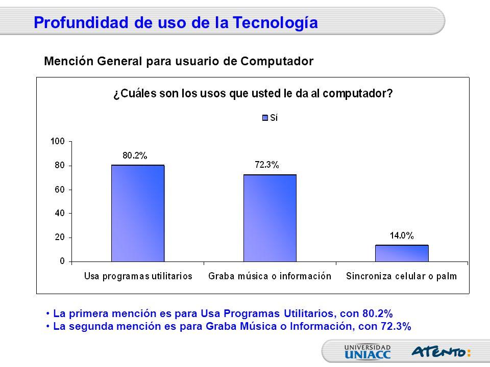 La primera mención es para Usa Programas Utilitarios, con 80.2% La segunda mención es para Graba Música o Información, con 72.3% Profundidad de uso de