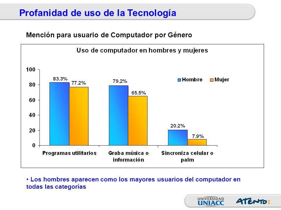 Los hombres aparecen como los mayores usuarios del computador en todas las categorías Profanidad de uso de la Tecnología Mención para usuario de Compu