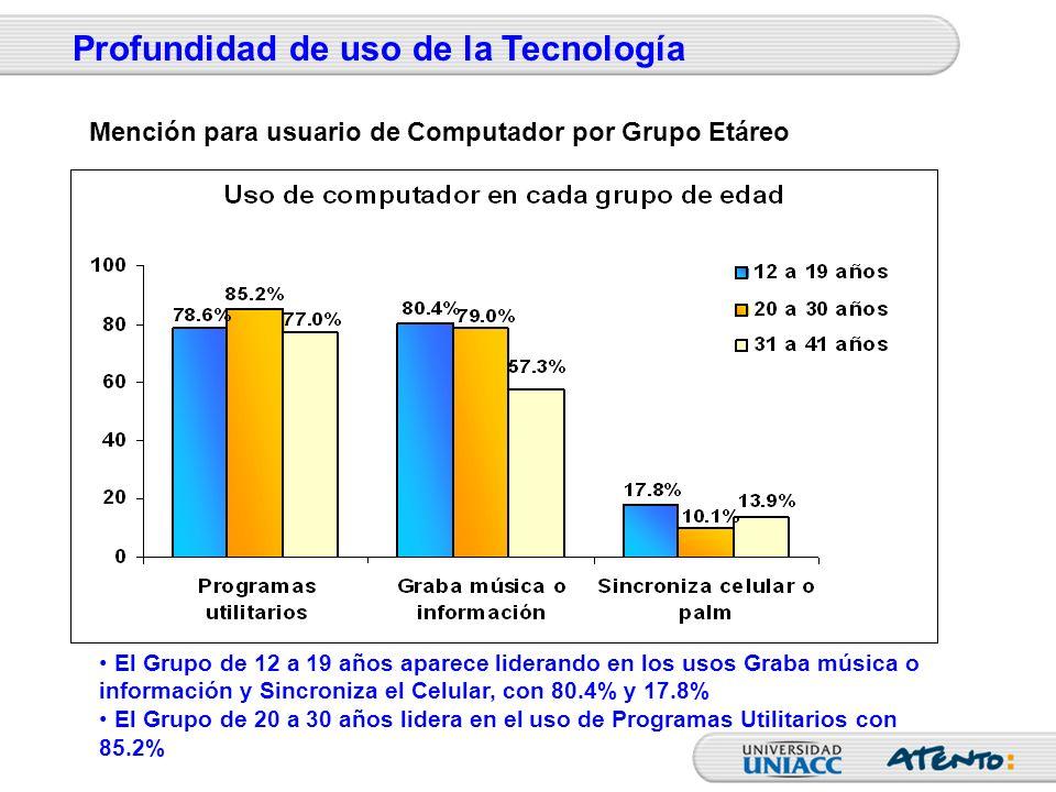 El Grupo de 12 a 19 años aparece liderando en los usos Graba música o información y Sincroniza el Celular, con 80.4% y 17.8% El Grupo de 20 a 30 años