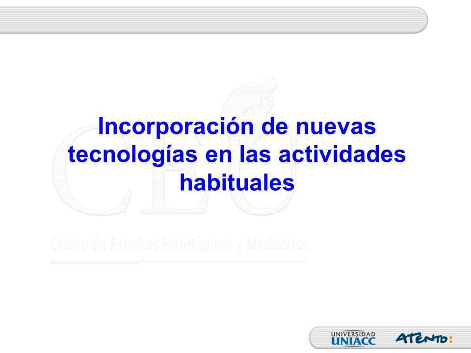 Incorporación de nuevas tecnologías en las actividades habituales