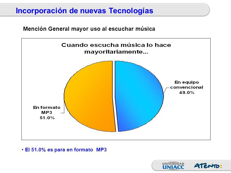 El 51.0% es para en formato MP3 Incorporación de nuevas Tecnologías Mención General mayor uso al escuchar música