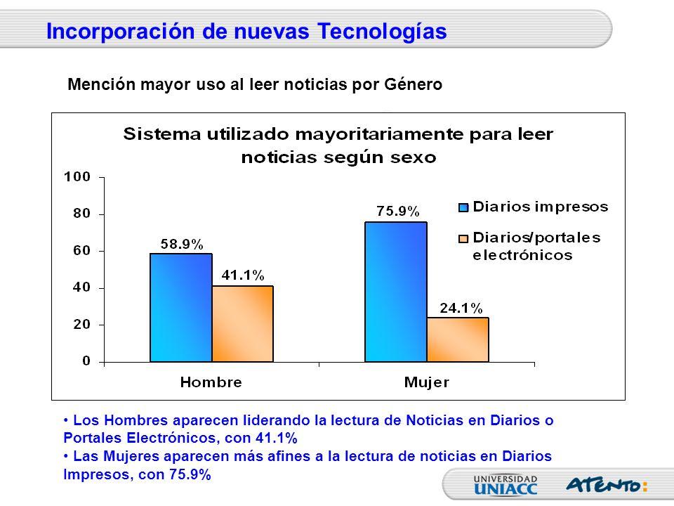 Los Hombres aparecen liderando la lectura de Noticias en Diarios o Portales Electrónicos, con 41.1% Las Mujeres aparecen más afines a la lectura de no