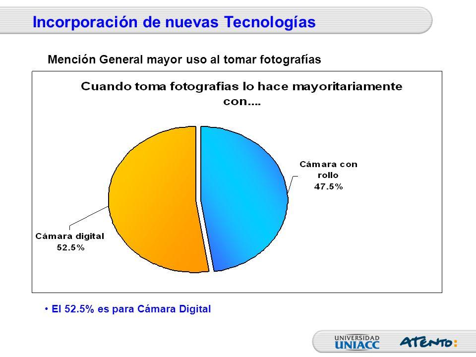 El 52.5% es para Cámara Digital Incorporación de nuevas Tecnologías Mención General mayor uso al tomar fotografías